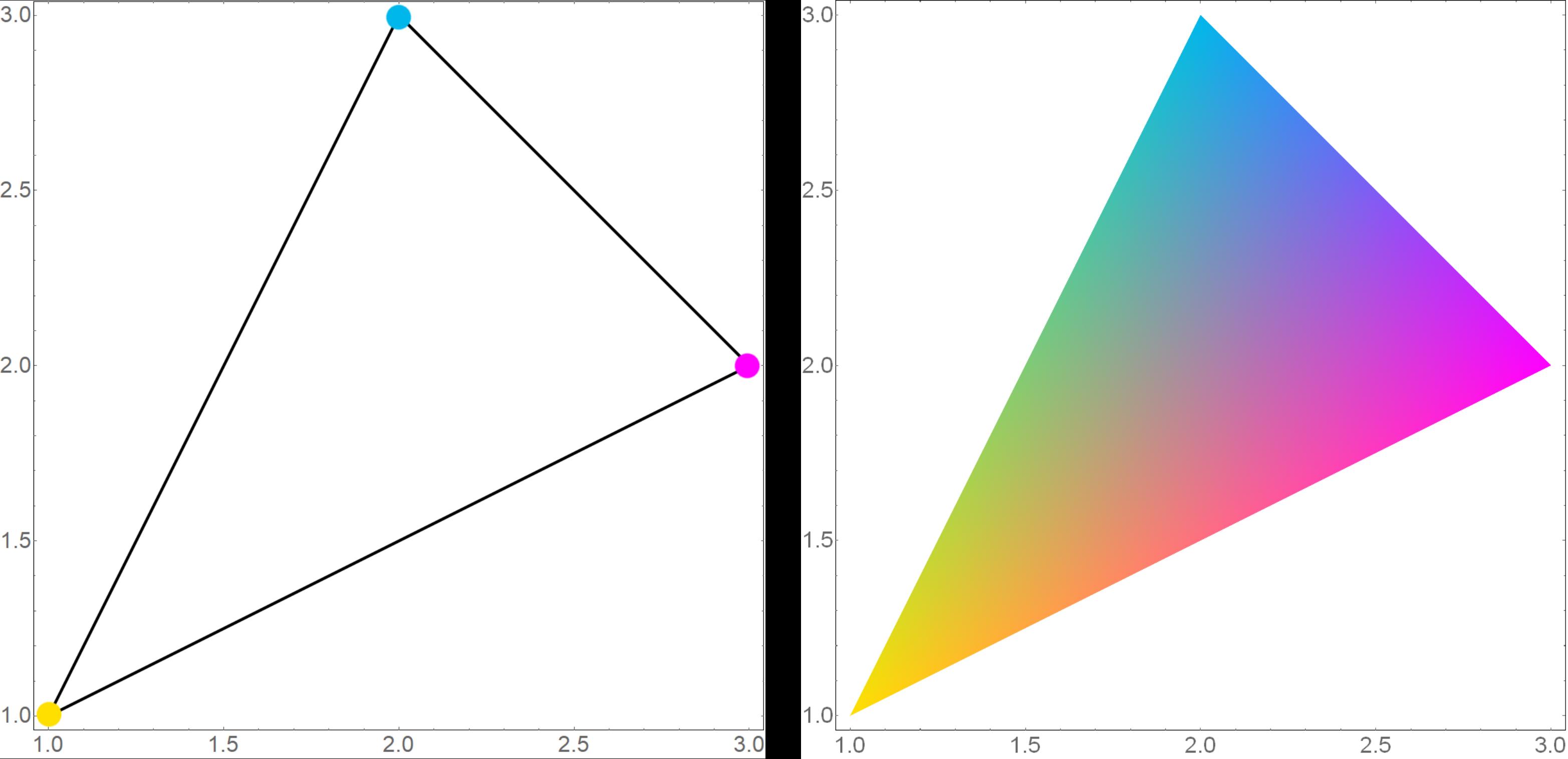Обратные задачи аффинных преобразований или об одной красивой формуле - 17