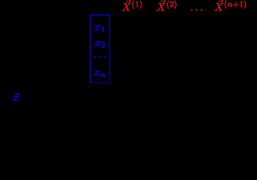 Обратные задачи аффинных преобразований или об одной красивой формуле - 2