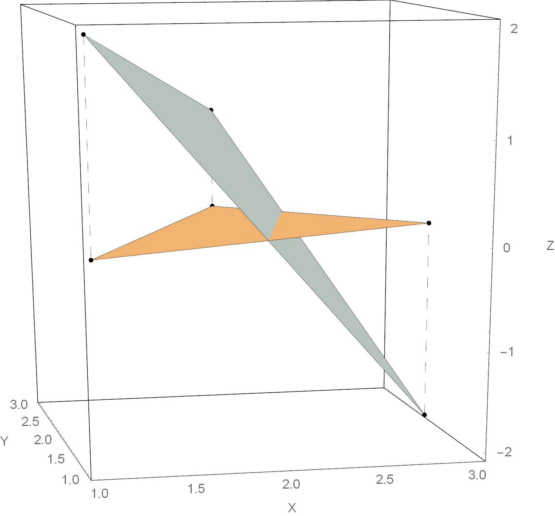 Обратные задачи аффинных преобразований или об одной красивой формуле - 24