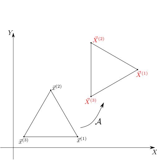 Обратные задачи аффинных преобразований или об одной красивой формуле - 3