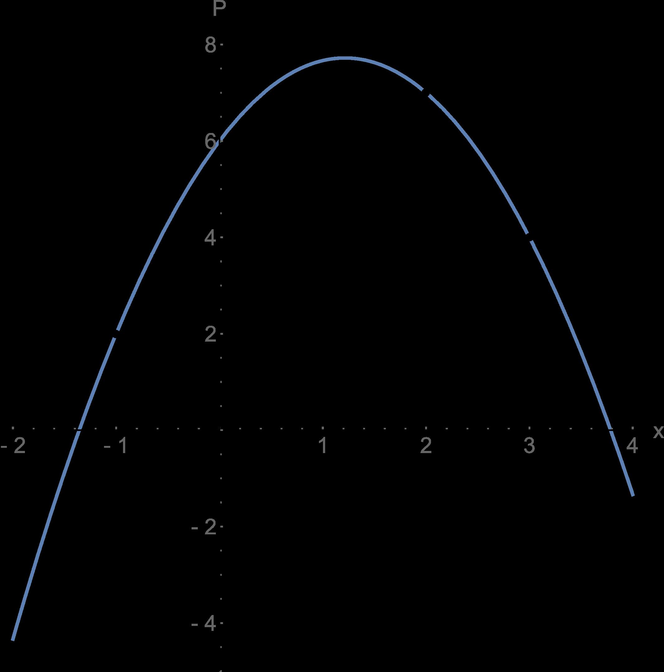 Обратные задачи аффинных преобразований или об одной красивой формуле - 52