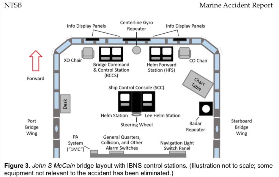 В ВМС США отказываются от использования сенсорных экранов в системах управления боевых кораблей - 4