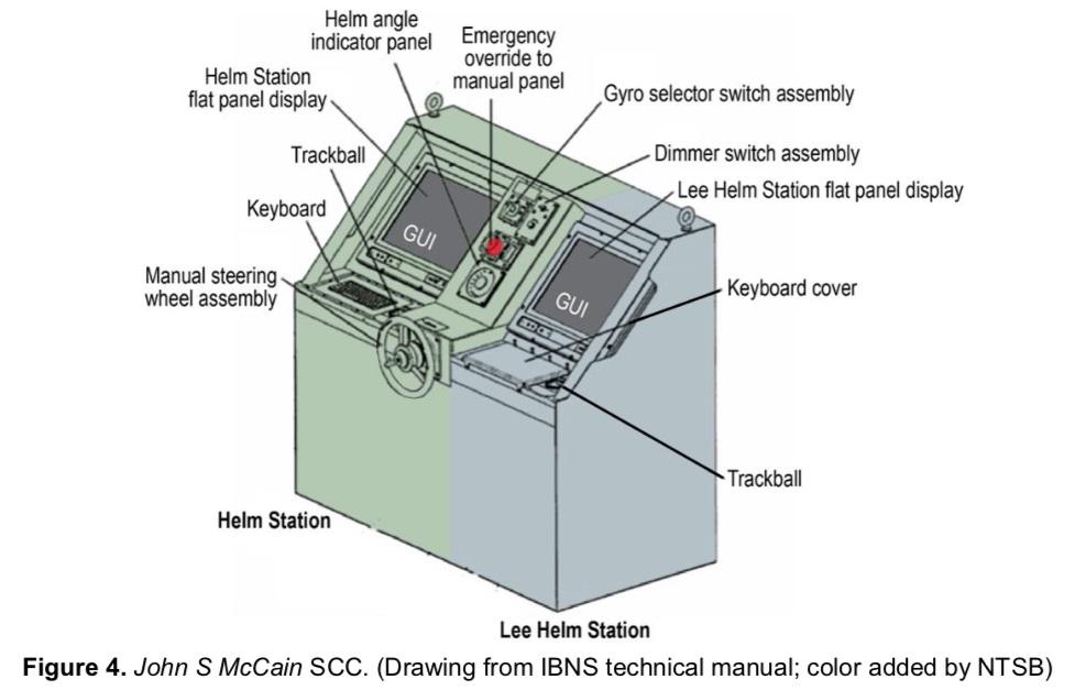 В ВМС США отказываются от использования сенсорных экранов в системах управления боевых кораблей - 5