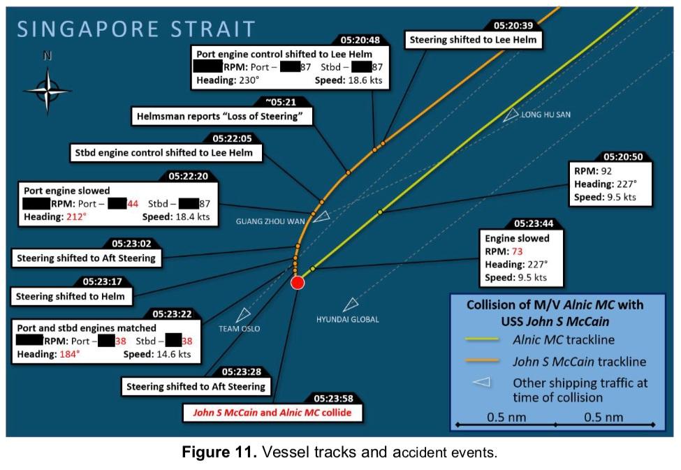 В ВМС США отказываются от использования сенсорных экранов в системах управления боевых кораблей - 6