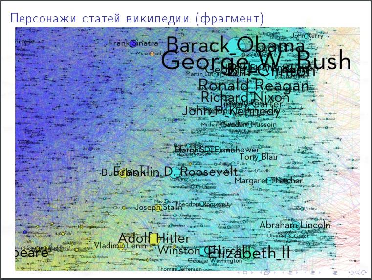 Алексей Савватеев: Модели интернета и социальных сетей - 10