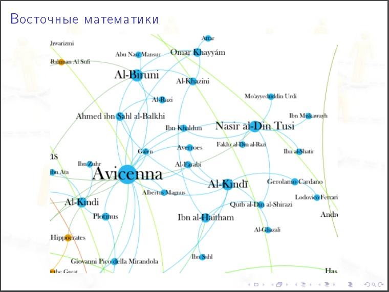 Алексей Савватеев: Модели интернета и социальных сетей - 13