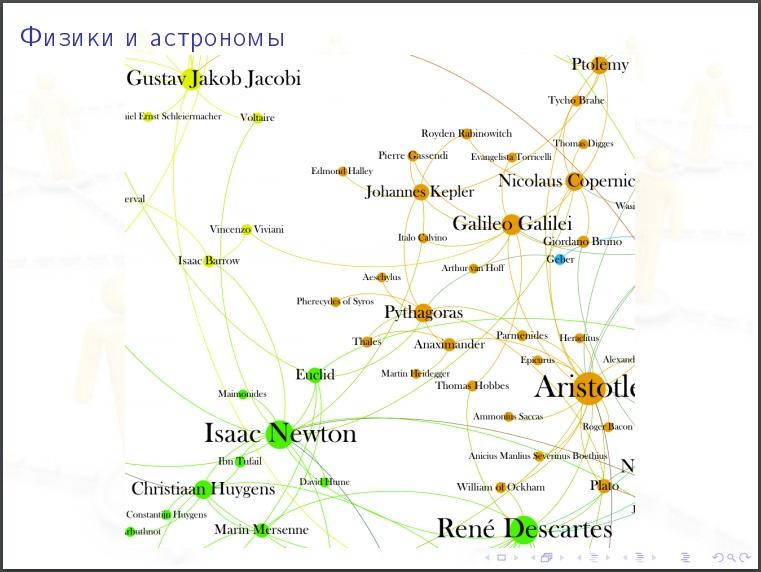 Алексей Савватеев: Модели интернета и социальных сетей - 14