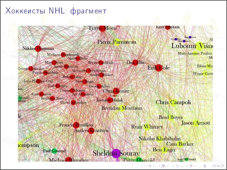 Алексей Савватеев: Модели интернета и социальных сетей - 18