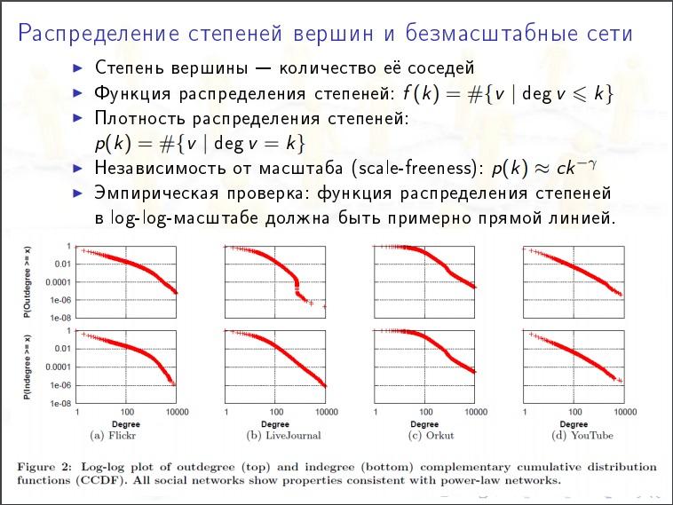 Алексей Савватеев: Модели интернета и социальных сетей - 27