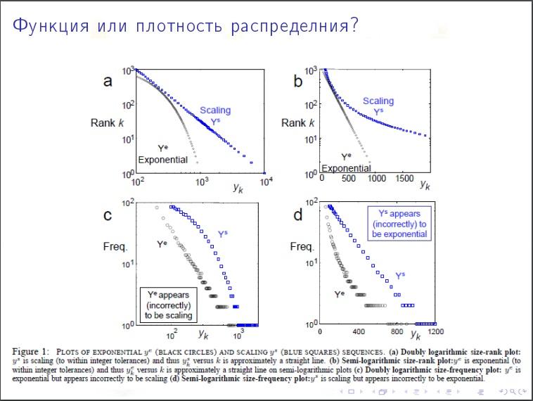 Алексей Савватеев: Модели интернета и социальных сетей - 30