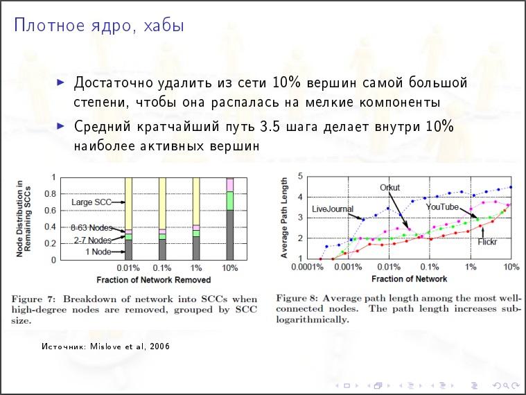 Алексей Савватеев: Модели интернета и социальных сетей - 32