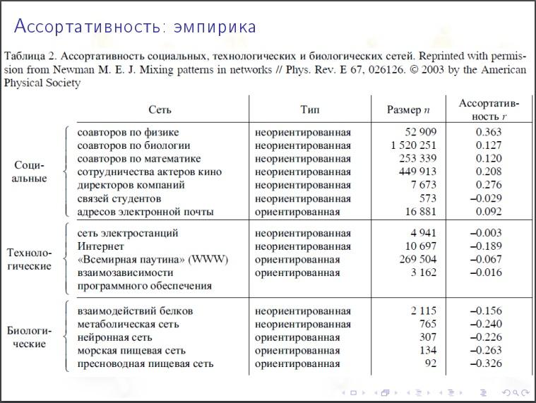 Алексей Савватеев: Модели интернета и социальных сетей - 34
