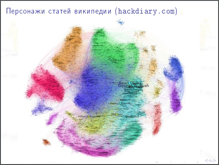 Алексей Савватеев: Модели интернета и социальных сетей - 9