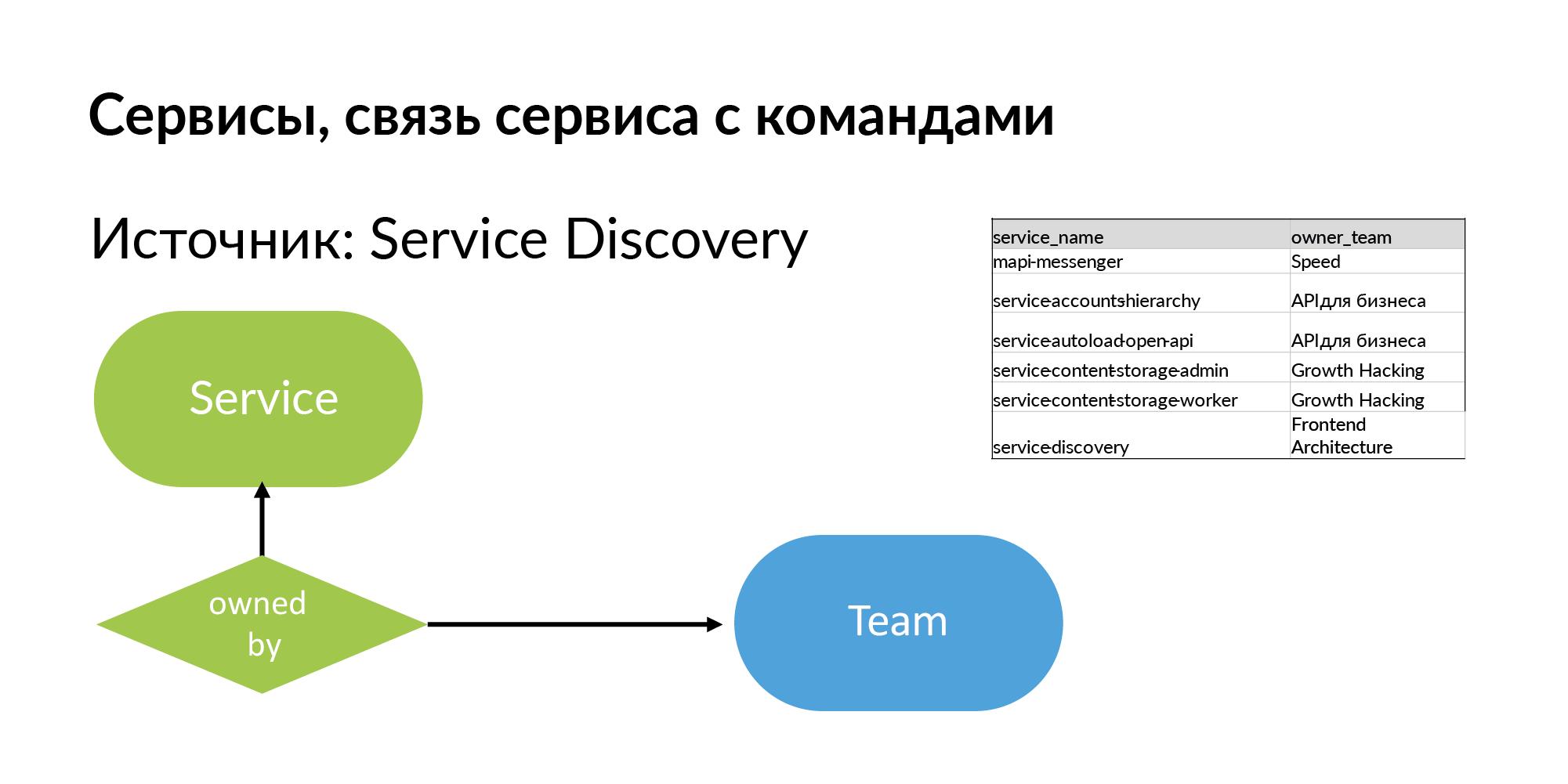 Концепция персистентной ткани для контроля IT-инфраструктуры - 11