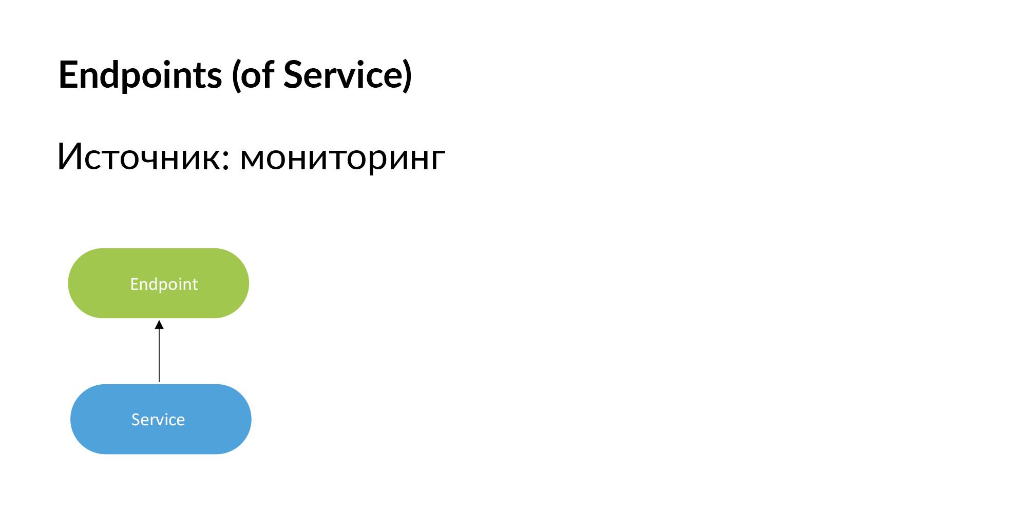 Концепция персистентной ткани для контроля IT-инфраструктуры - 24
