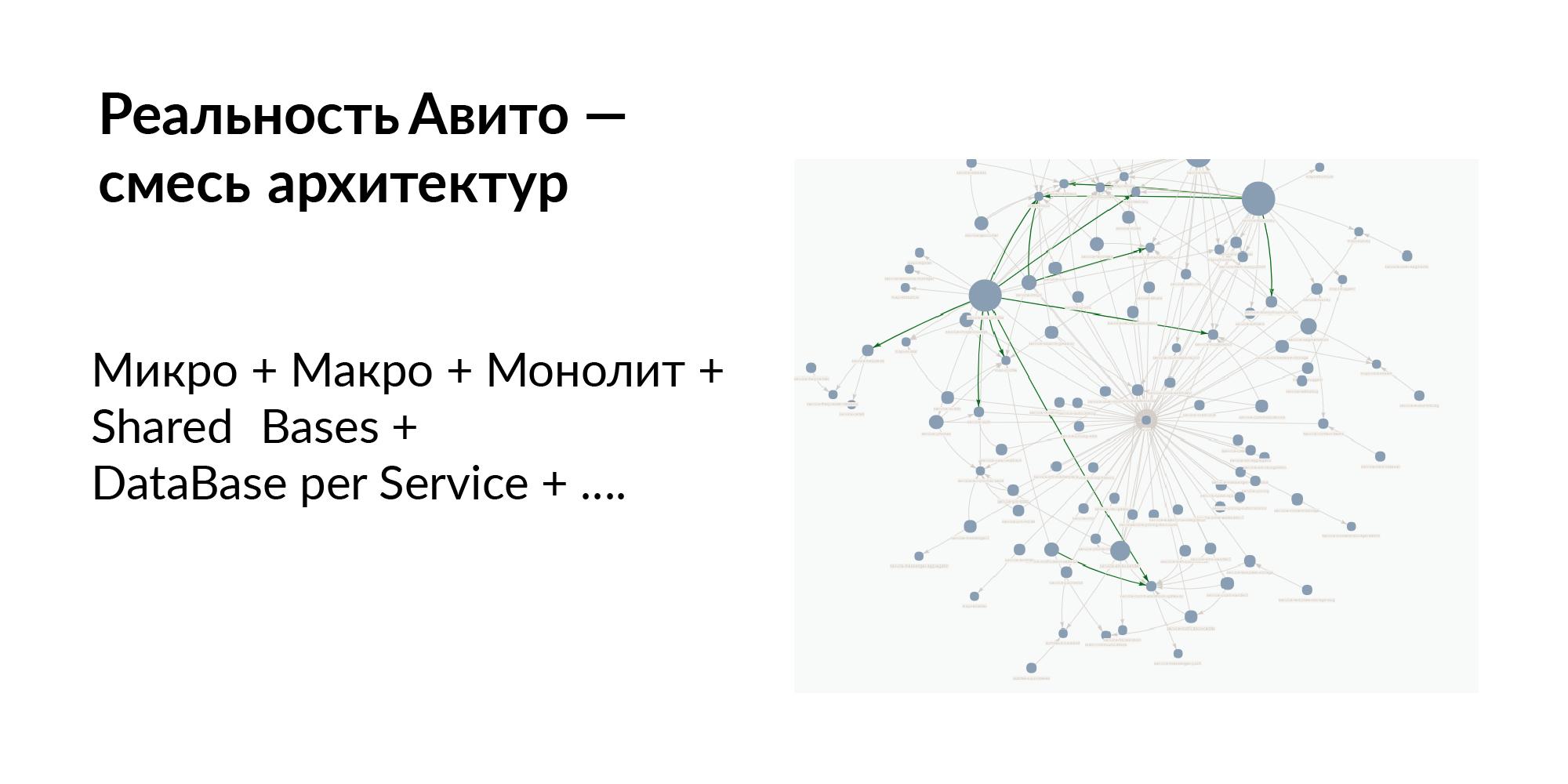 Концепция персистентной ткани для контроля IT-инфраструктуры - 4