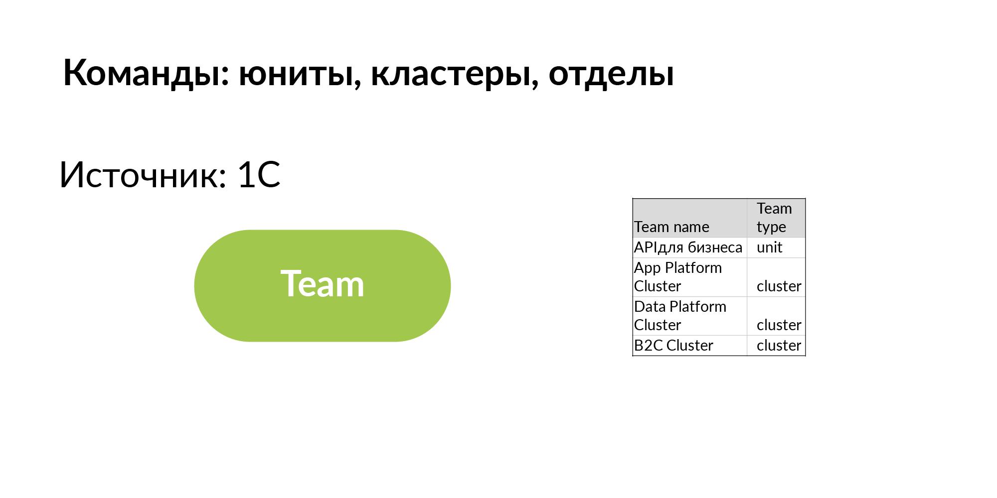 Концепция персистентной ткани для контроля IT-инфраструктуры - 9