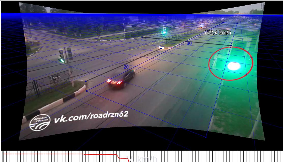 Онлайн сервис «Анализ скорости при ДТП по видеозаписи» - 11