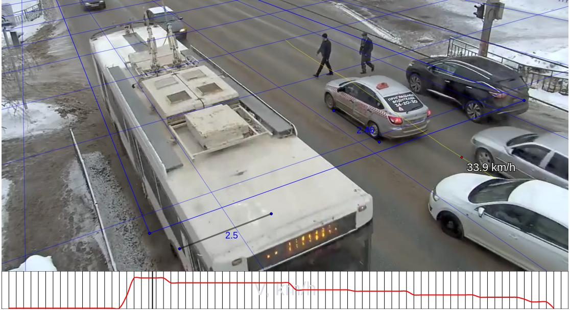 Онлайн сервис «Анализ скорости при ДТП по видеозаписи» - 16