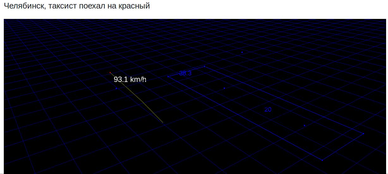 Онлайн сервис «Анализ скорости при ДТП по видеозаписи» - 19
