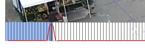 Онлайн сервис «Анализ скорости при ДТП по видеозаписи» - 30
