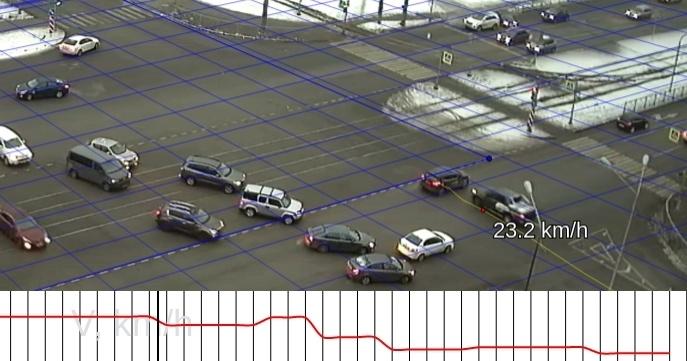 Онлайн сервис «Анализ скорости при ДТП по видеозаписи» - 1