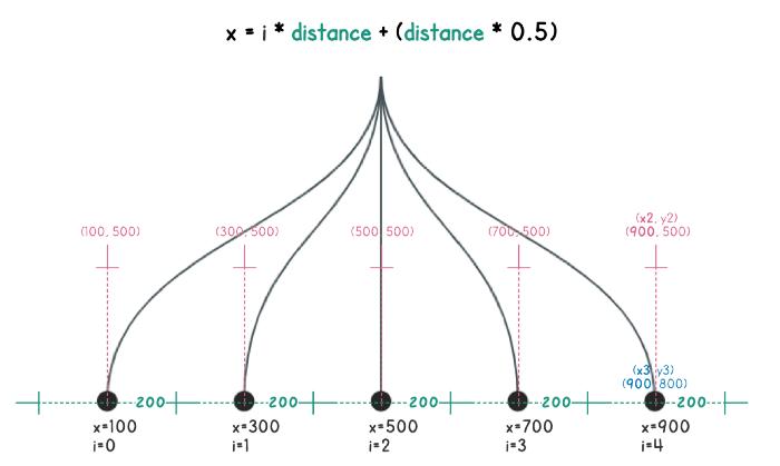 Разработка динамических древовидных диаграмм с использованием SVG и Vue.js - 5