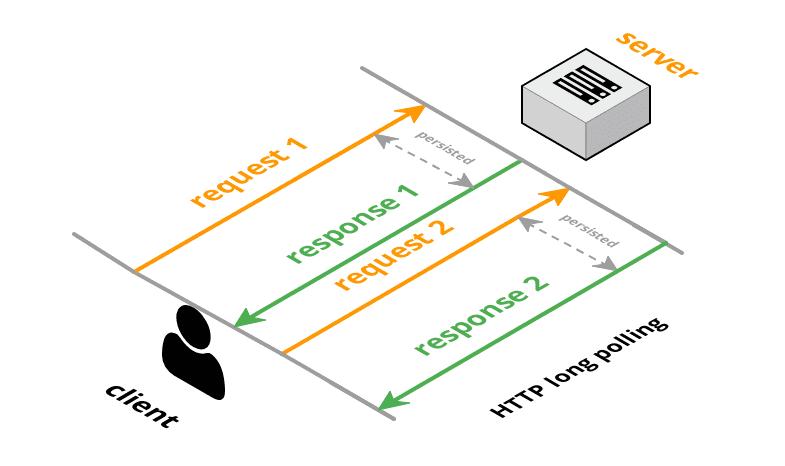 Протокол MQTT: концептуальное погружение - 1