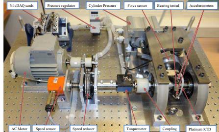 Удаление высокочастотных шумов из сигналов вибродатчиков при вибродиагностике подшипников - 2