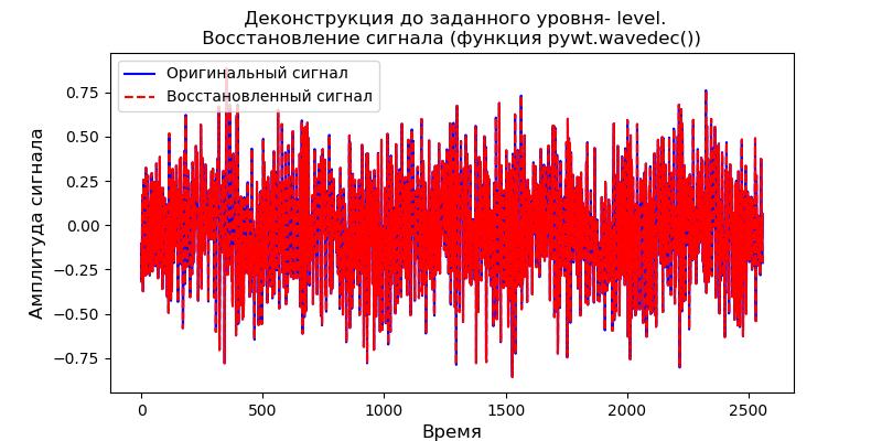 Удаление высокочастотных шумов из сигналов вибродатчиков при вибродиагностике подшипников - 9
