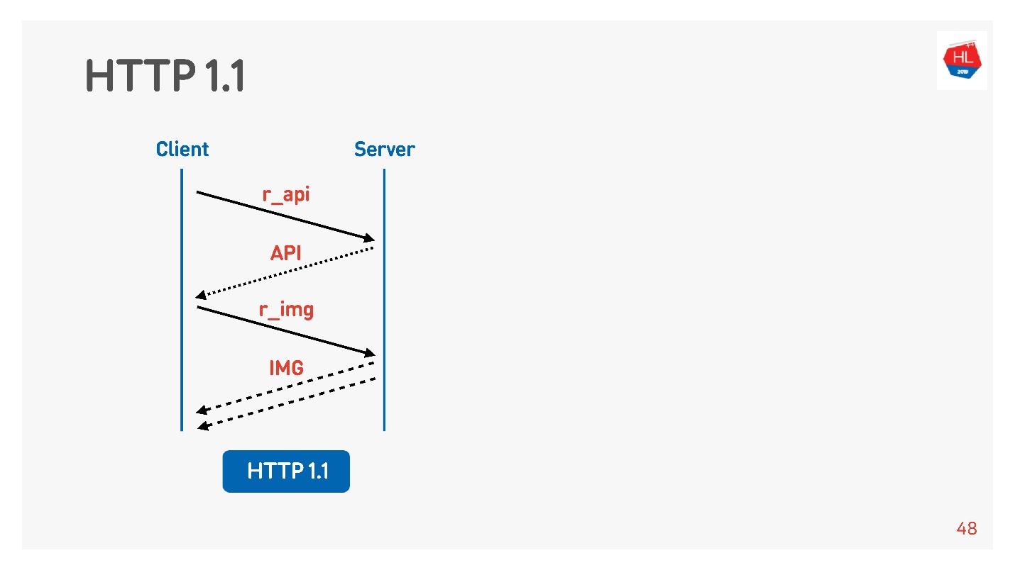 TCP против UDP или будущее сетевых протоколов - 18
