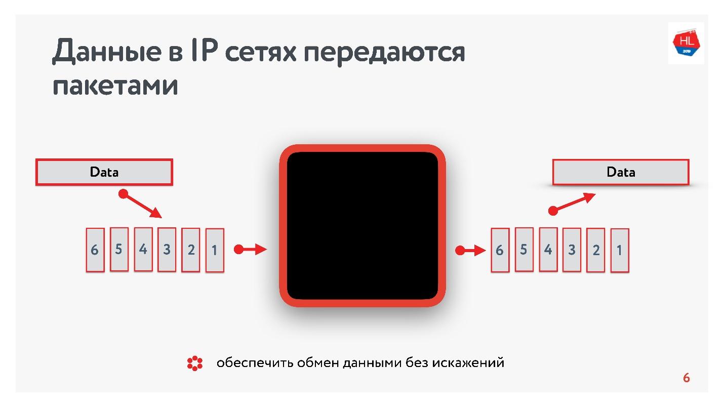 TCP против UDP или будущее сетевых протоколов - 2