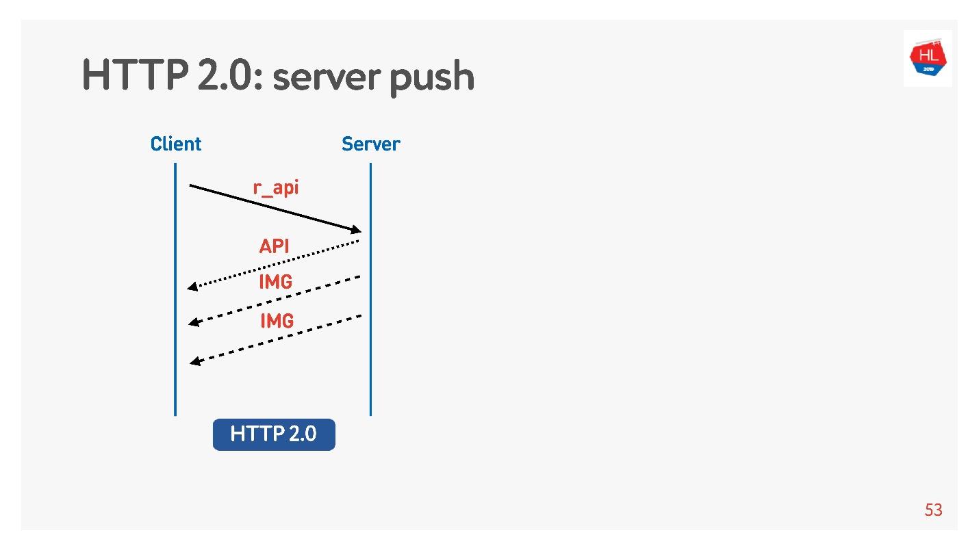 TCP против UDP или будущее сетевых протоколов - 21