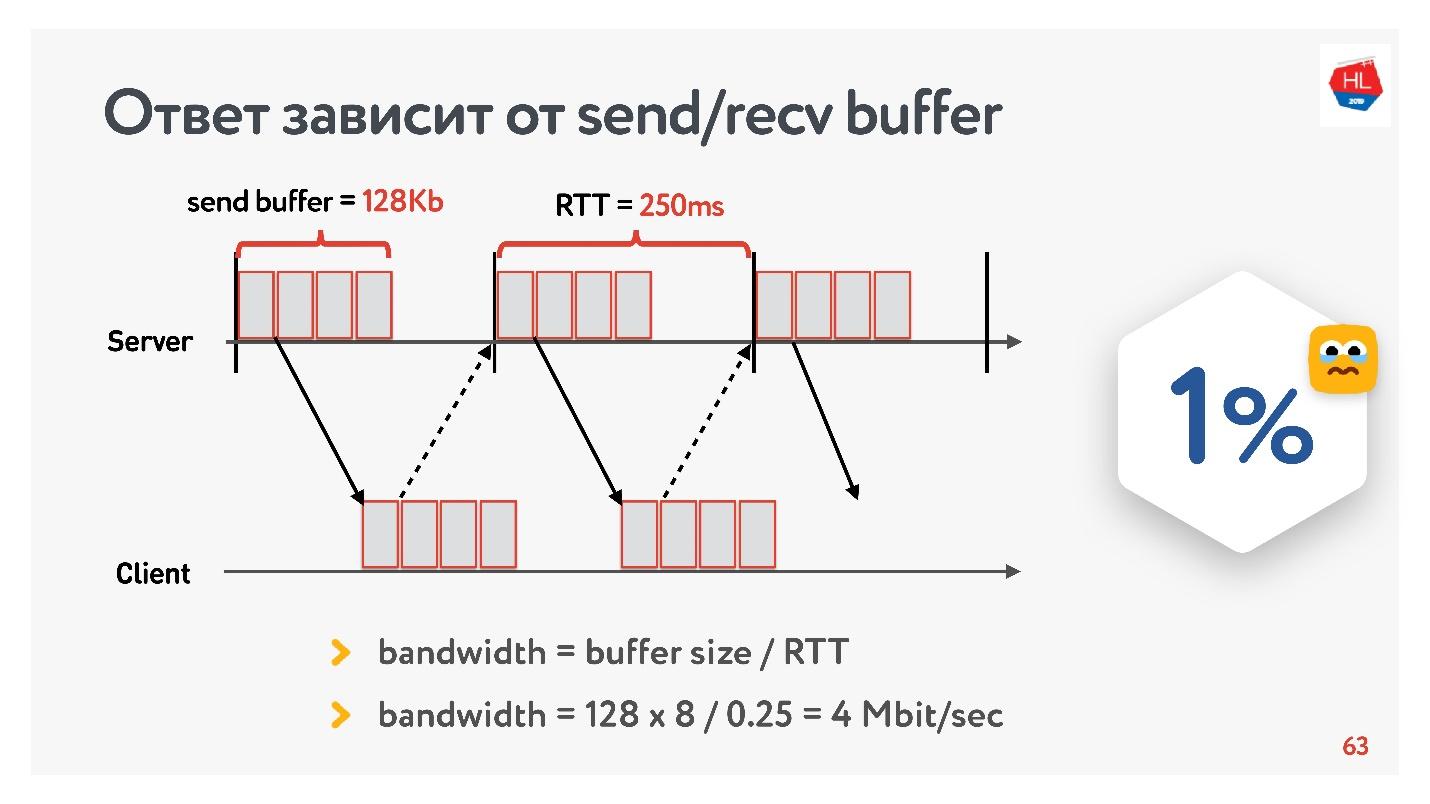 TCP против UDP или будущее сетевых протоколов - 23