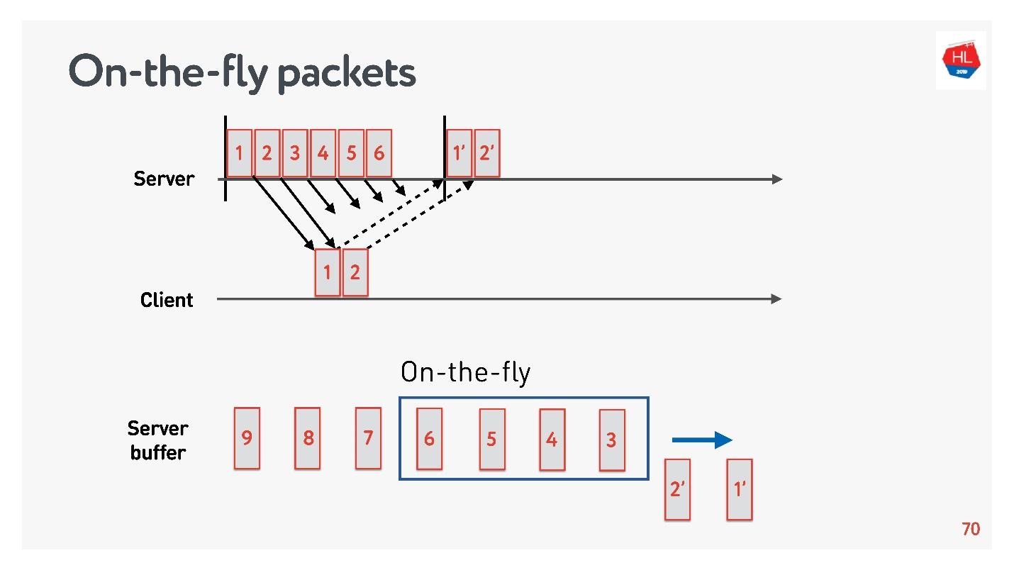 TCP против UDP или будущее сетевых протоколов - 26