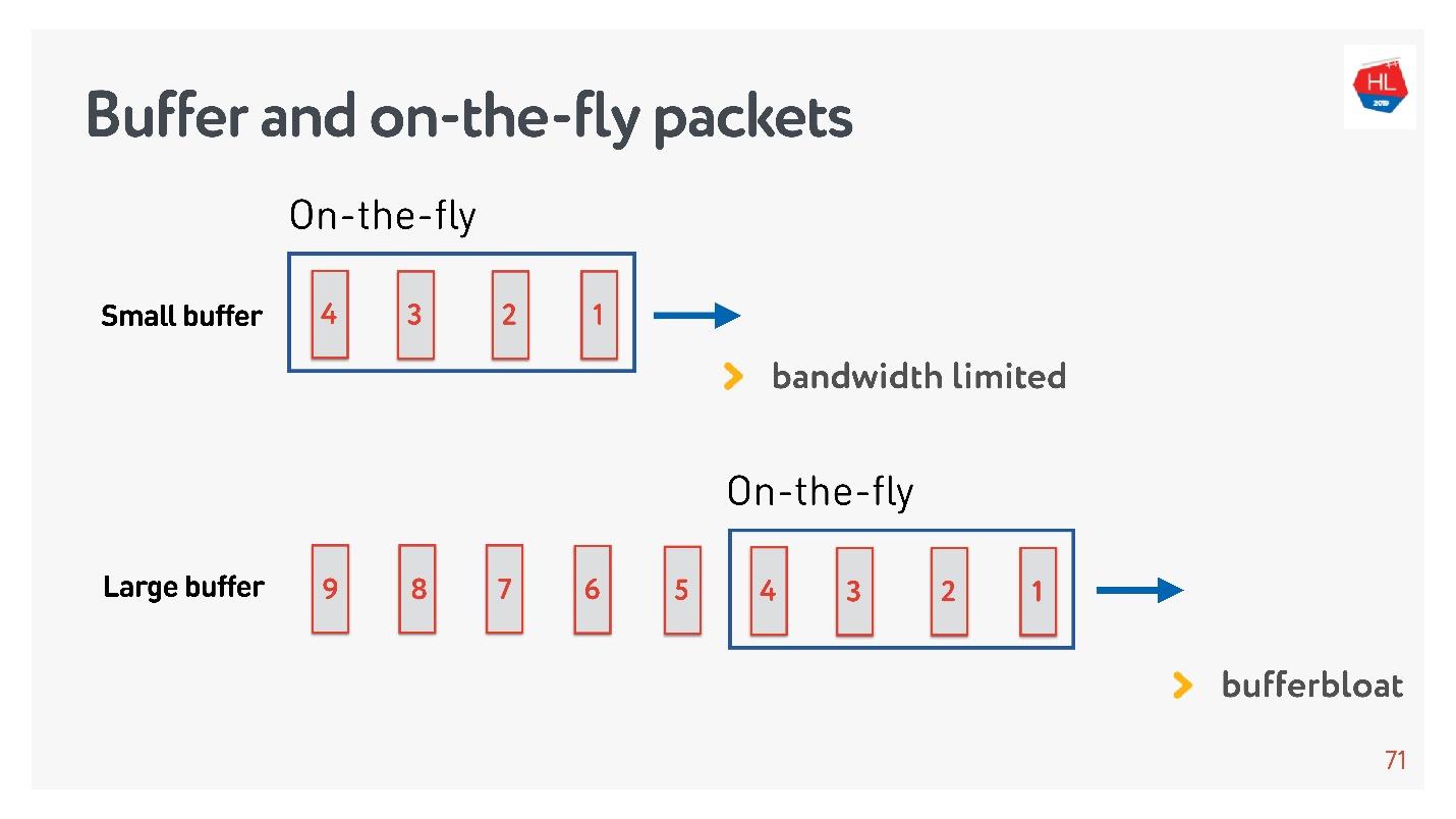 TCP против UDP или будущее сетевых протоколов - 27