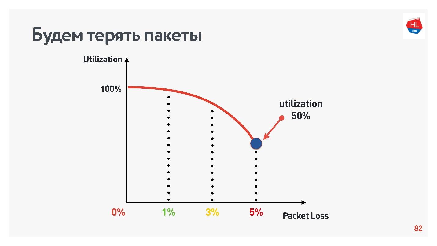TCP против UDP или будущее сетевых протоколов - 32