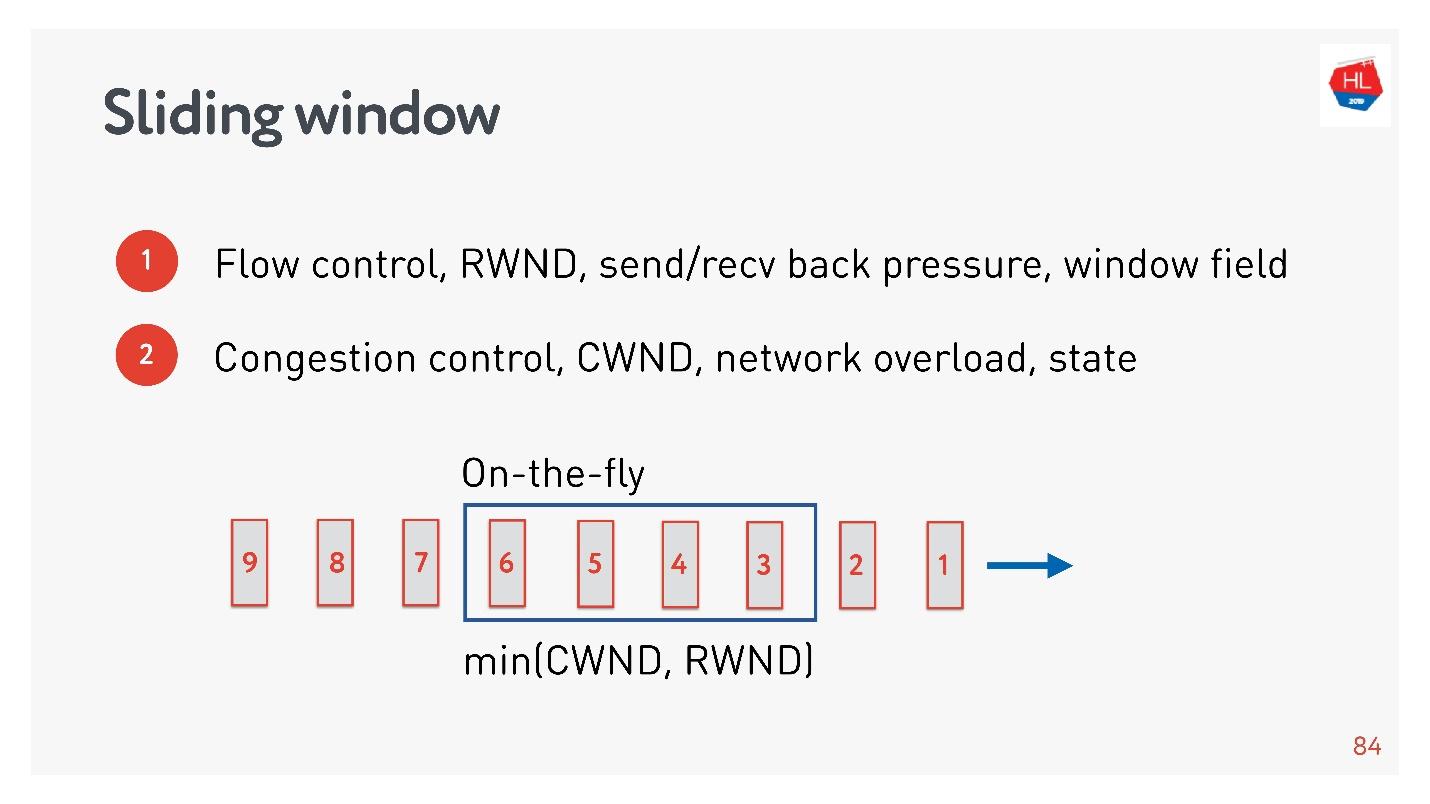TCP против UDP или будущее сетевых протоколов - 33