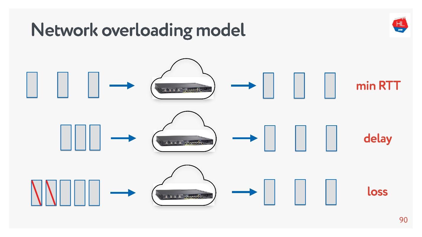 TCP против UDP или будущее сетевых протоколов - 37