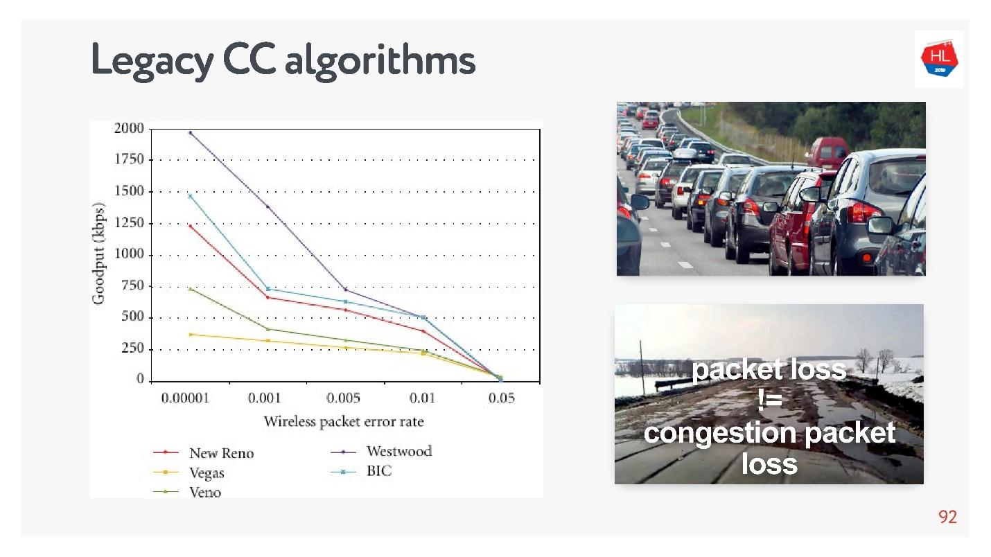 TCP против UDP или будущее сетевых протоколов - 39
