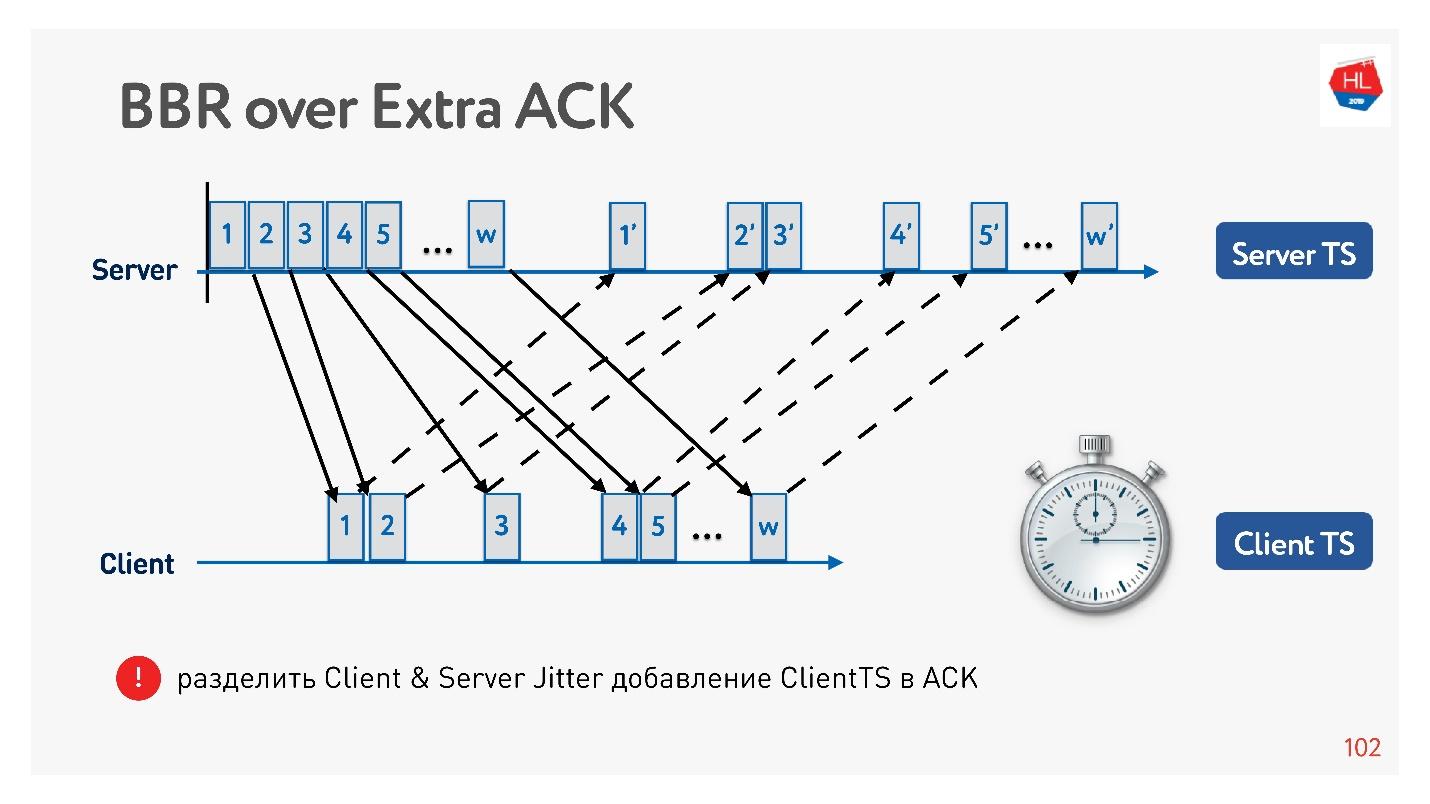 TCP против UDP или будущее сетевых протоколов - 45