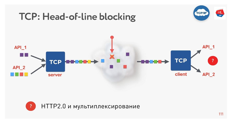 TCP против UDP или будущее сетевых протоколов - 50