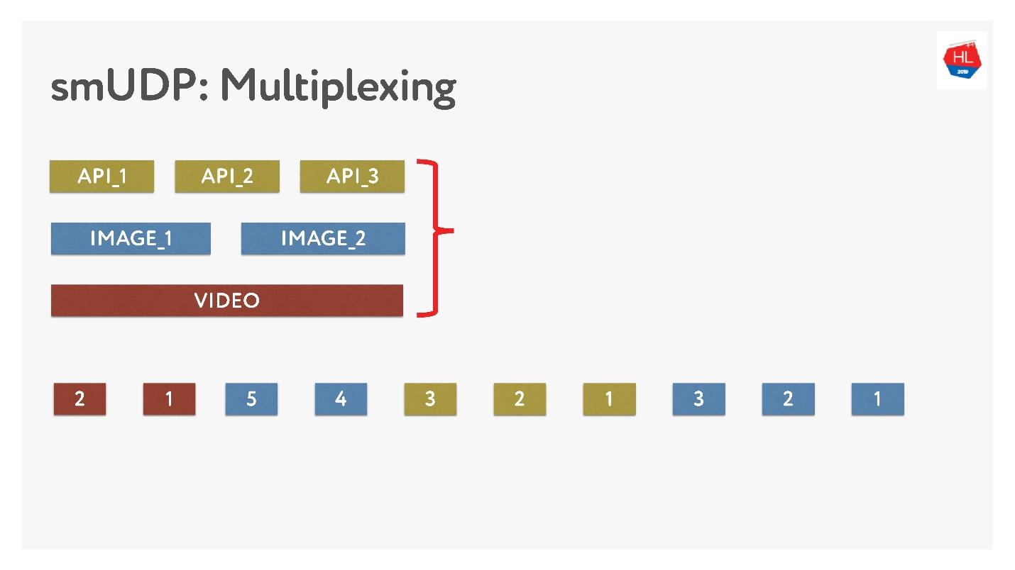 TCP против UDP или будущее сетевых протоколов - 52