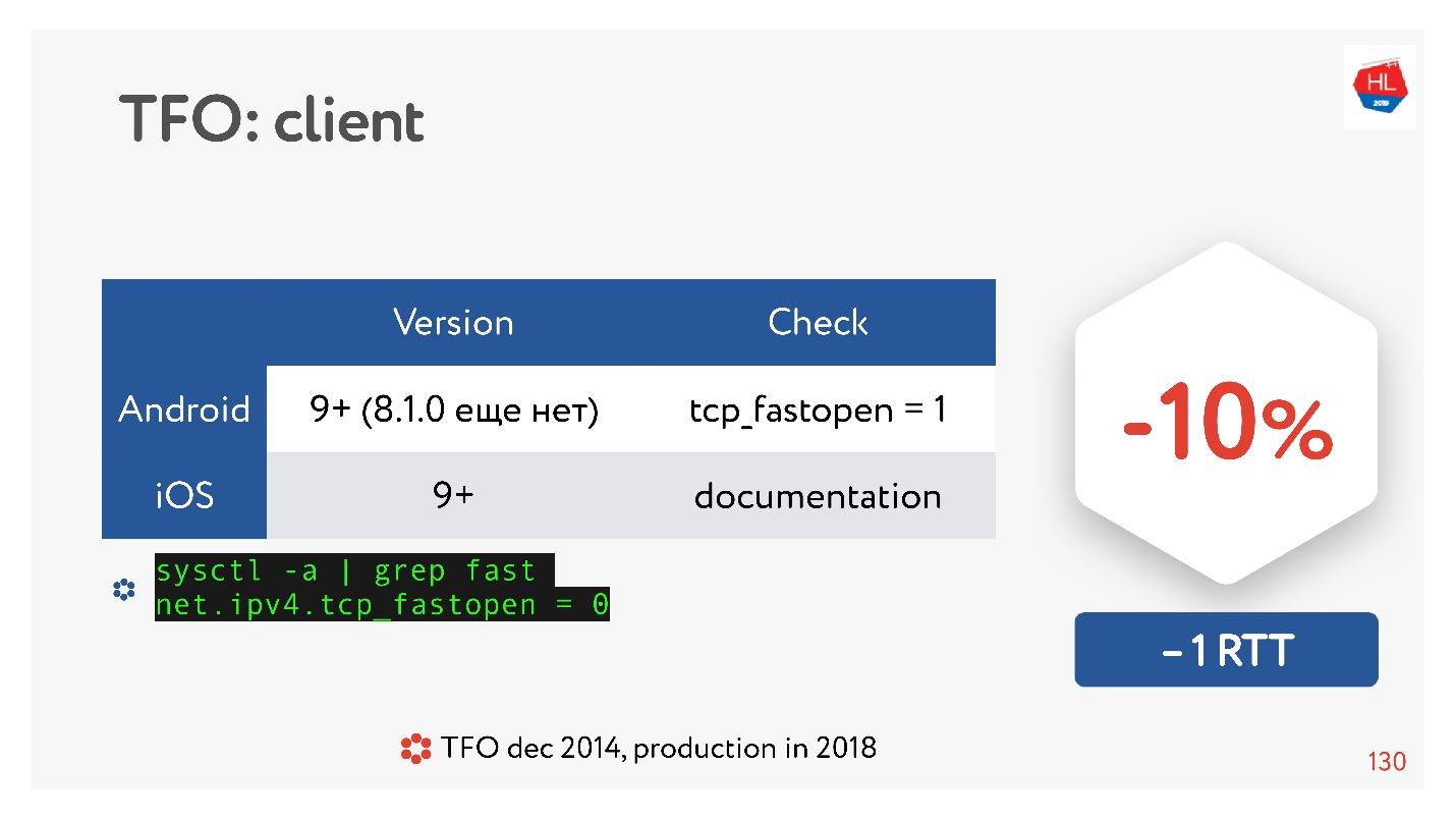 TCP против UDP или будущее сетевых протоколов - 62