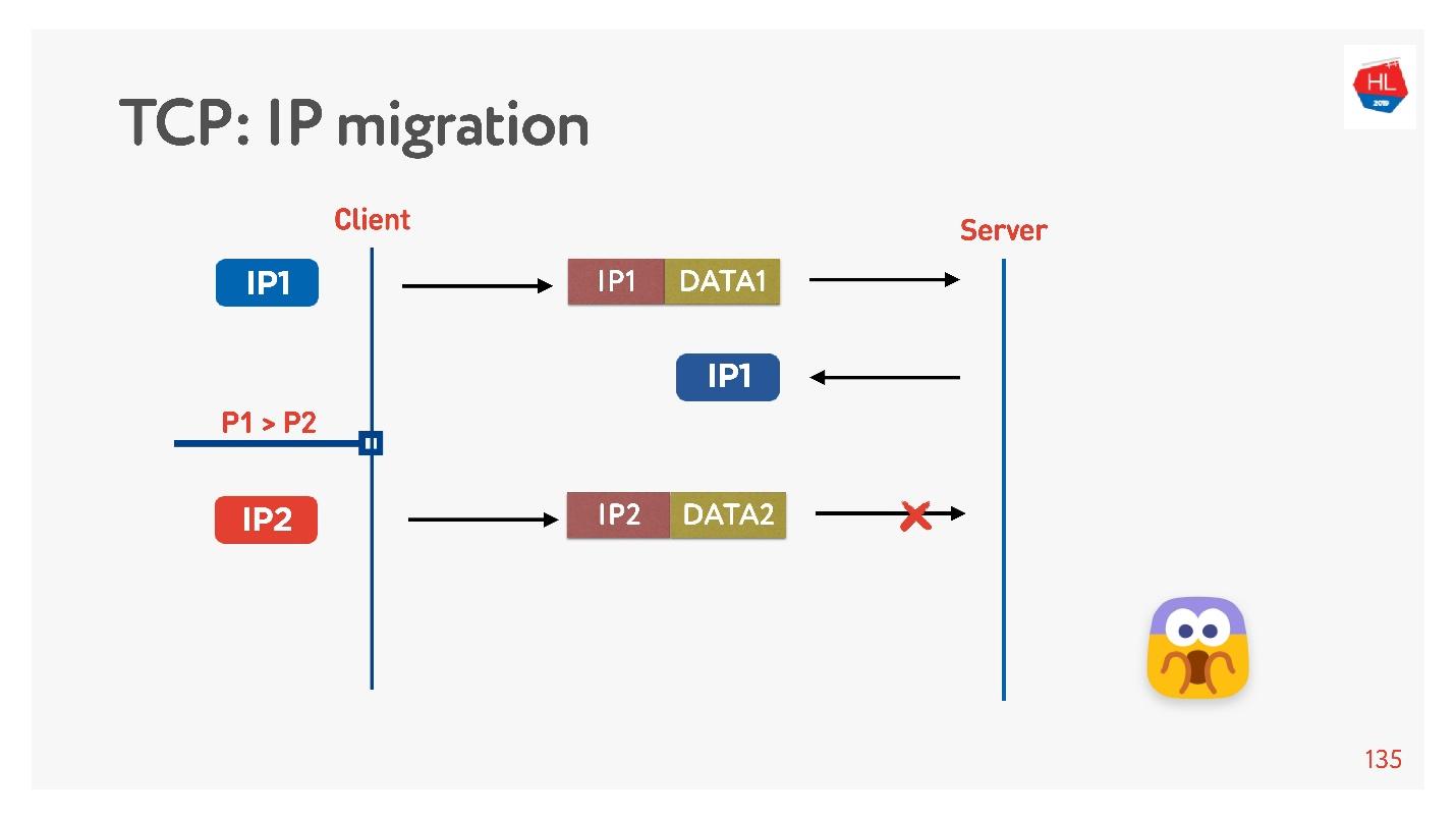 TCP против UDP или будущее сетевых протоколов - 65