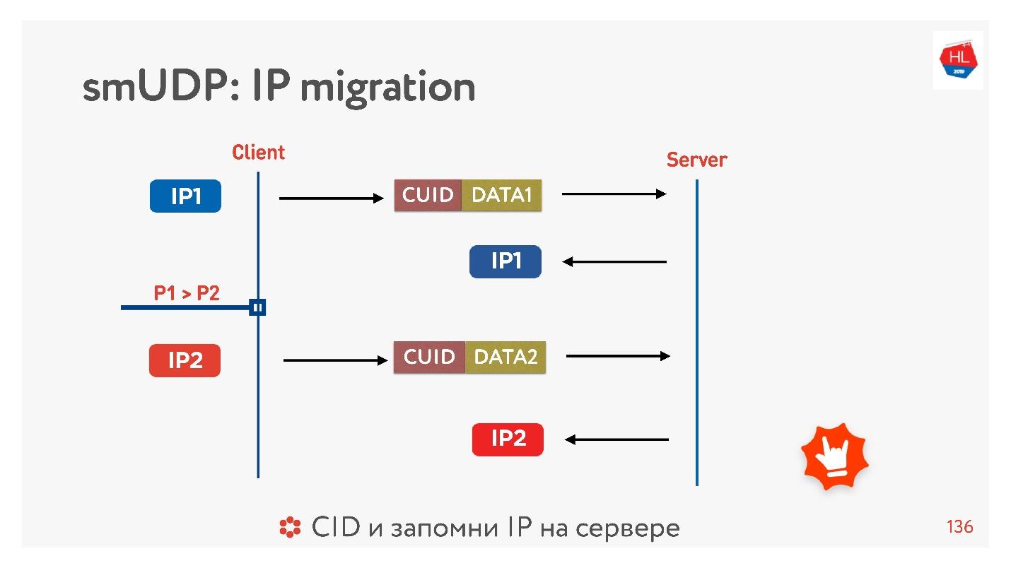 TCP против UDP или будущее сетевых протоколов - 66