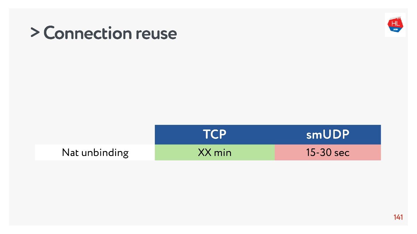 TCP против UDP или будущее сетевых протоколов - 69