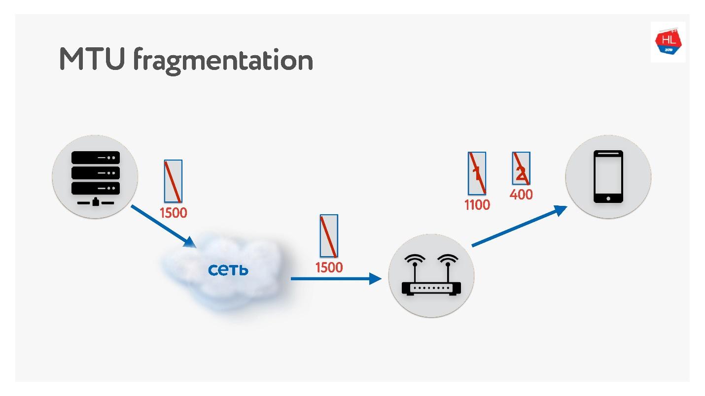 TCP против UDP или будущее сетевых протоколов - 73