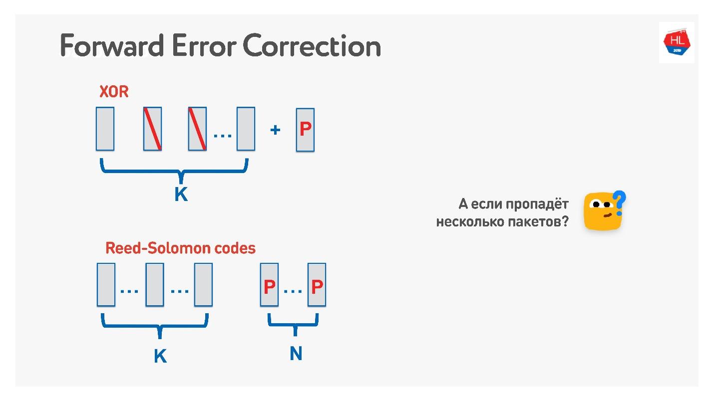 TCP против UDP или будущее сетевых протоколов - 78