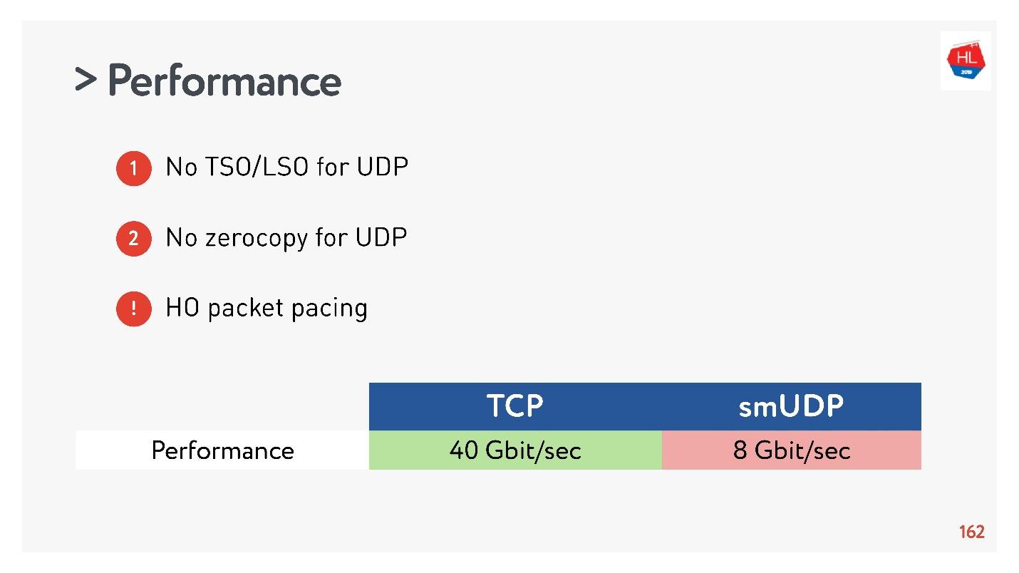 TCP против UDP или будущее сетевых протоколов - 82
